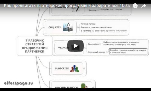7 рабочих стратегий продвижения партнерских программ