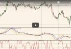 2 стратегии торговли на BetOnMarkets