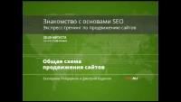 схема продвижения сайтов